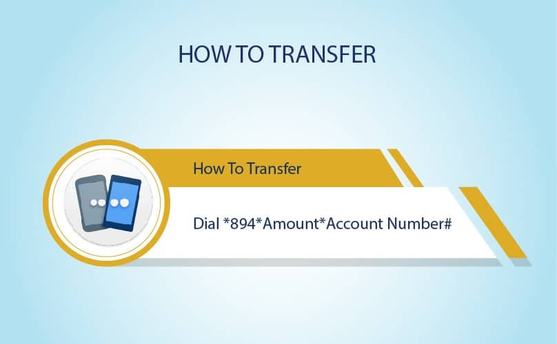 How To Transfer Using The First Bank USSD Code