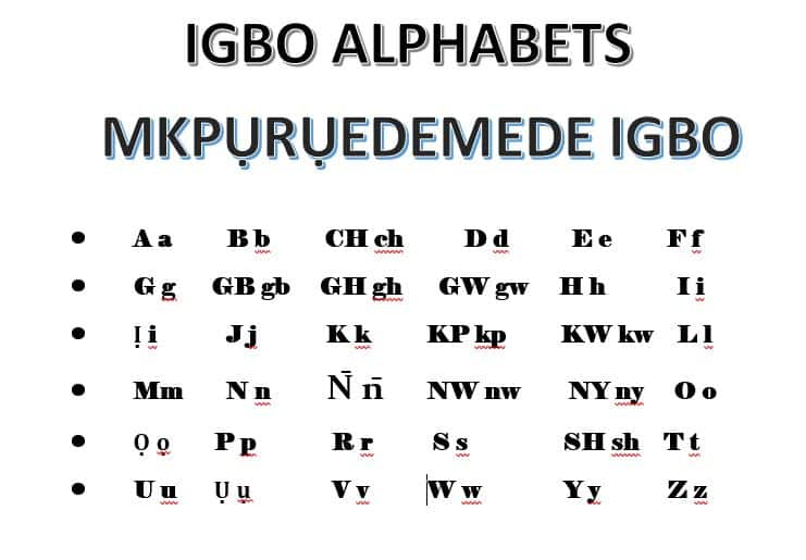 How to say hello in Igbo with Igbo alphabets