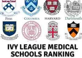 List of Ivy league medical schools