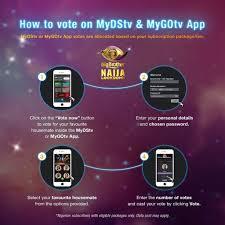 How to vote on Bbnaija for free