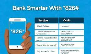 Union bank transfer codes