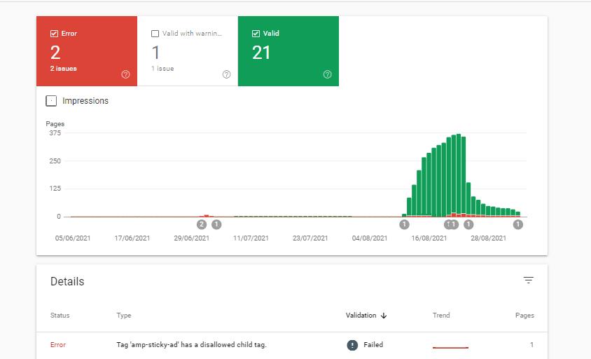 Uninstalling google AMP without losing traffic
